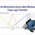 Tutorial Fuzzy Logic Controller dengan Arduino (Rule)