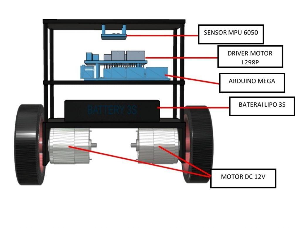 Rancang Bangun Robot Keseimbangan (Balancing Robot) Part 1